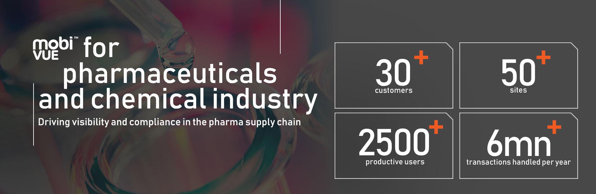 Pharmaceuticals & Chemicals